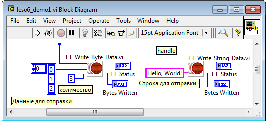 FTDI Write Data and String Characteristics