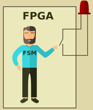 fsm-dude_400px.png